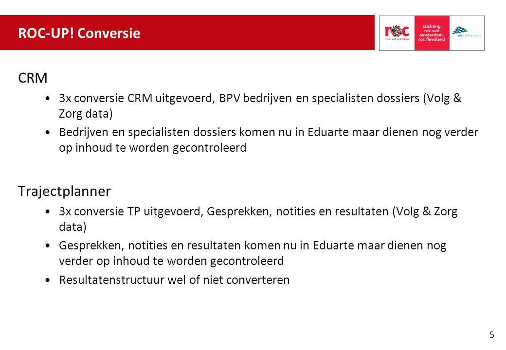ROC-UP! Conversie CRM 3x conversie CRM uitgevoerd, BPV bedrijven en specialisten dossiers (Volg & Zorg data) Bedrijven en specialisten dossiers komen
