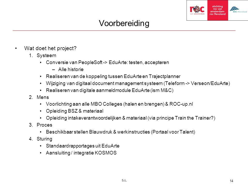 Voorbereiding Wat doet het project? 1.Systeem Conversie van PeopleSoft -> EduArte: testen, accepteren –Alle historie Realiseren van de koppeling tusse
