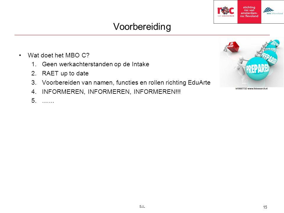 Voorbereiding Wat doet het MBO C? 1.Geen werkachterstanden op de Intake 2.RAET up to date 3.Voorbereiden van namen, functies en rollen richting EduArt