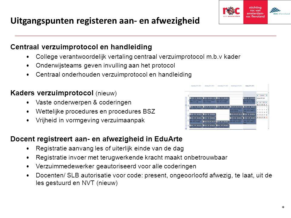 Uitgangspunten registeren aan- en afwezigheid Centraal verzuimprotocol en handleiding College verantwoordelijk vertaling centraal verzuimprotocol m.b.
