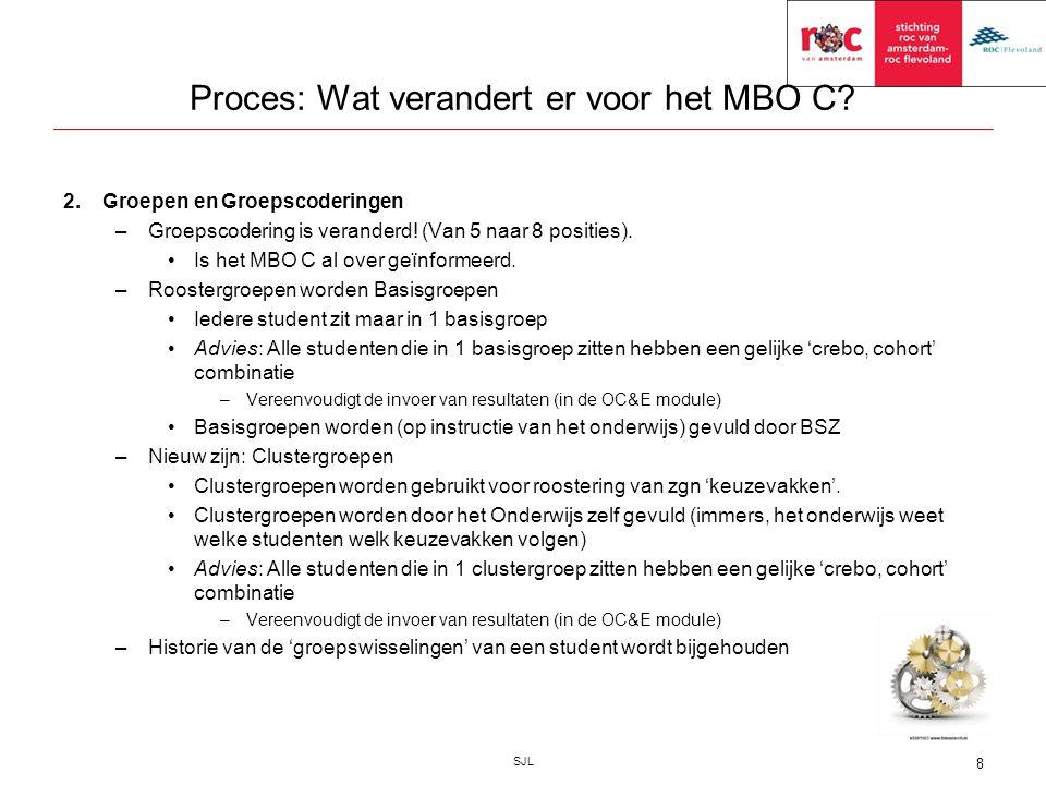Proces: Wat verandert ervoor het MBO C.3.Overeenkomsten –Onderwijsovereenkomst: nieuw format.