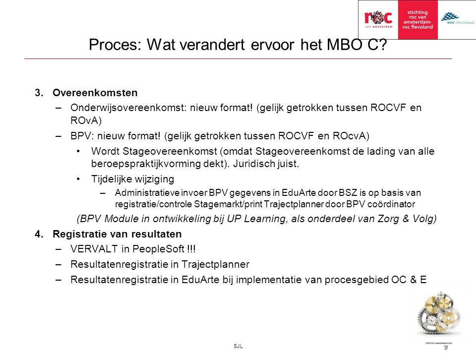 Proces: Wat verandert ervoor het MBO C? 3.Overeenkomsten –Onderwijsovereenkomst: nieuw format! (gelijk getrokken tussen ROCVF en ROvA) –BPV: nieuw for