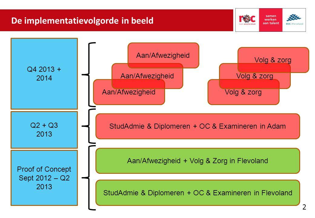 De implementatievolgorde in beeld 2 StudAdmie & Diplomeren + OC & Examineren in Flevoland Aan/Afwezigheid + Volg & Zorg in Flevoland StudAdmie & Diplomeren + OC & Examineren in Adam Proof of Concept Sept 2012 – Q2 2013 Aan/AfwezigheidVolg & zorg Aan/Afwezigheid Volg & zorg Q2 + Q3 2013 Q4 2013 + 2014