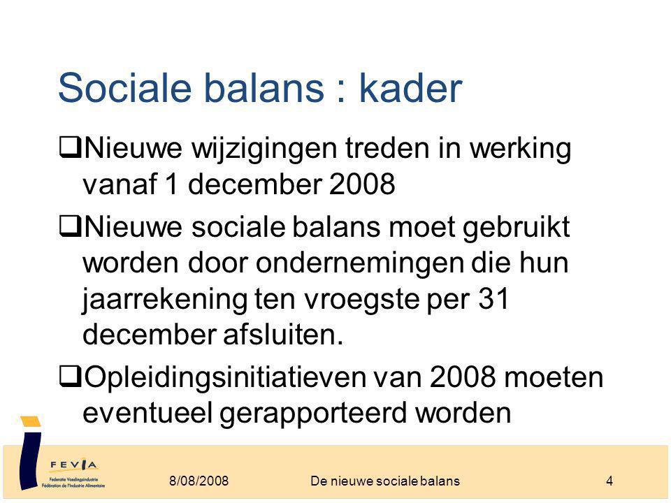 Sociale balans : kader  Nieuwe wijzigingen treden in werking vanaf 1 december 2008  Nieuwe sociale balans moet gebruikt worden door ondernemingen die hun jaarrekening ten vroegste per 31 december afsluiten.