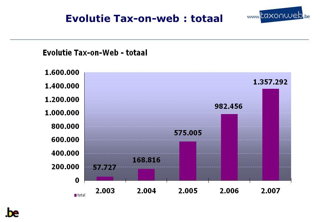 Toepassingen : My Minfin  Operationeel sinds 15 mei 2007  Jaren 2005, 2006 en 2007: 56.494.198 documenten waarvan - 15.483.352 aanslagbiljetten - 15.108.246 met betrekking tot de verkeersbelastingen - 4.865.035 met betrekking tot de onroerende voorheffing - 897.585 met betrekking tot de voorafbetalingen - 20.139.980 inkomstenfiches