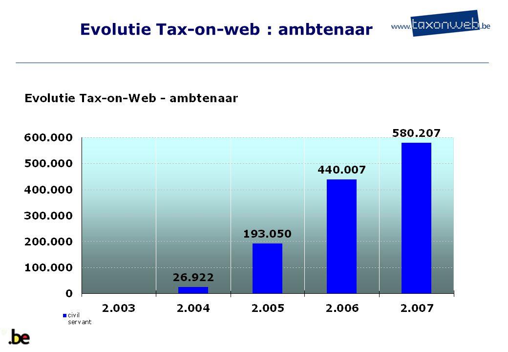 Toepassingen : Tax-on-web TOW  Berekenen
