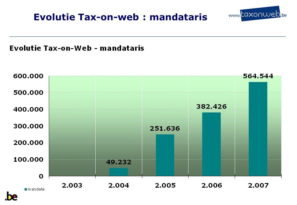Evolutie Tax-on-web : mandataris