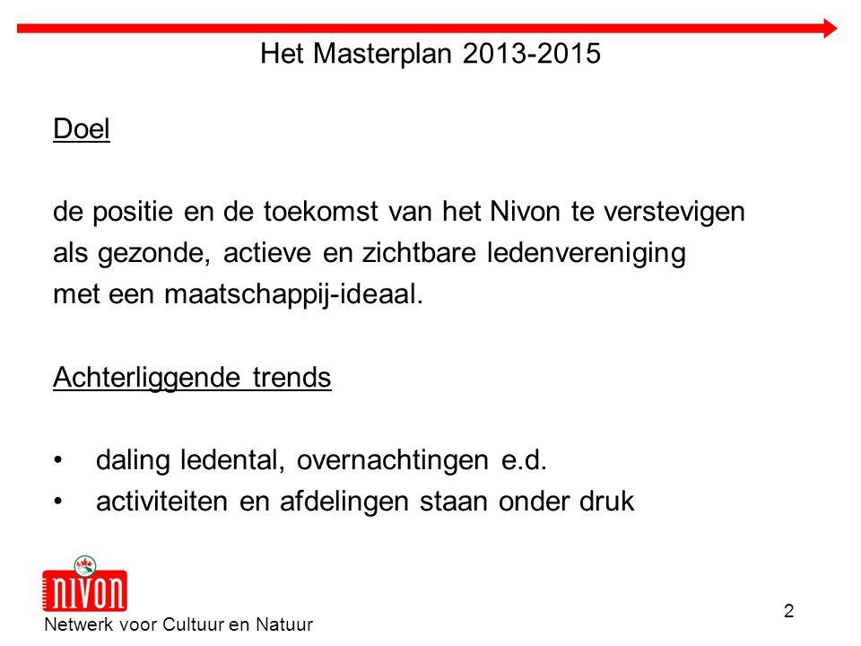 Netwerk voor Cultuur en Natuur 2 Het Masterplan 2013-2015 Doel de positie en de toekomst van het Nivon te verstevigen als gezonde, actieve en zichtbare ledenvereniging met een maatschappij-ideaal.