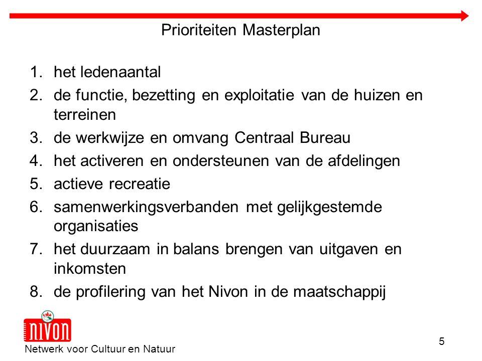 Netwerk voor Cultuur en Natuur 5 Prioriteiten Masterplan 1.het ledenaantal 2.de functie, bezetting en exploitatie van de huizen en terreinen 3.de werk
