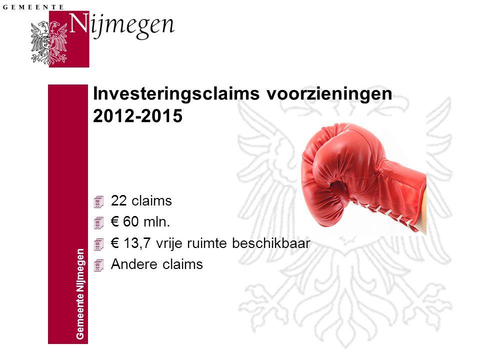 Gemeente Nijmegen Investeringsclaims voorzieningen 2012-2015 4 22 claims 4 € 60 mln. 4 € 13,7 vrije ruimte beschikbaar 4 Andere claims