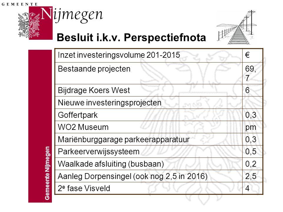 Gemeente Nijmegen Besluit i.k.v. Perspectiefnota Inzet investeringsvolume 201-2015€ Bestaande projecten69, 7 Bijdrage Koers West6 Nieuwe investeringsp