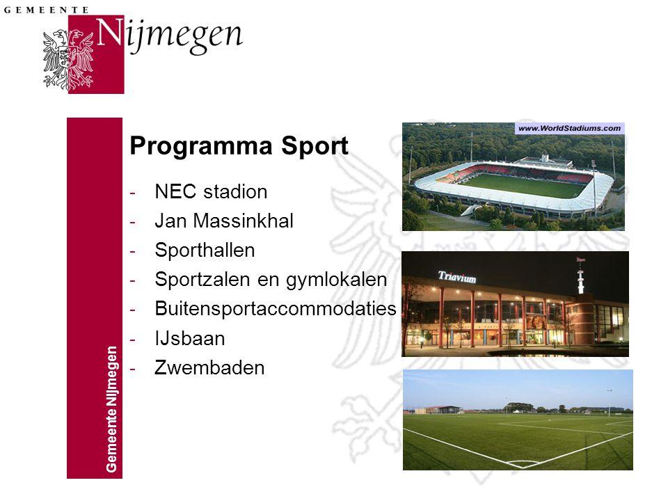 Gemeente Nijmegen Programma Sport - NEC stadion - Jan Massinkhal - Sporthallen - Sportzalen en gymlokalen - Buitensportaccommodaties - IJsbaan - Zwemb