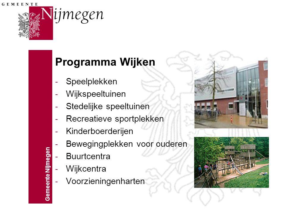 Gemeente Nijmegen Programma Wijken - Speelplekken - Wijkspeeltuinen - Stedelijke speeltuinen - Recreatieve sportplekken - Kinderboerderijen - Beweging