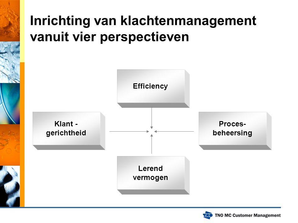 Efficiency Inrichting van klachtenmanagement vanuit vier perspectieven Klant - gerichtheid Proces- beheersing Lerend vermogen