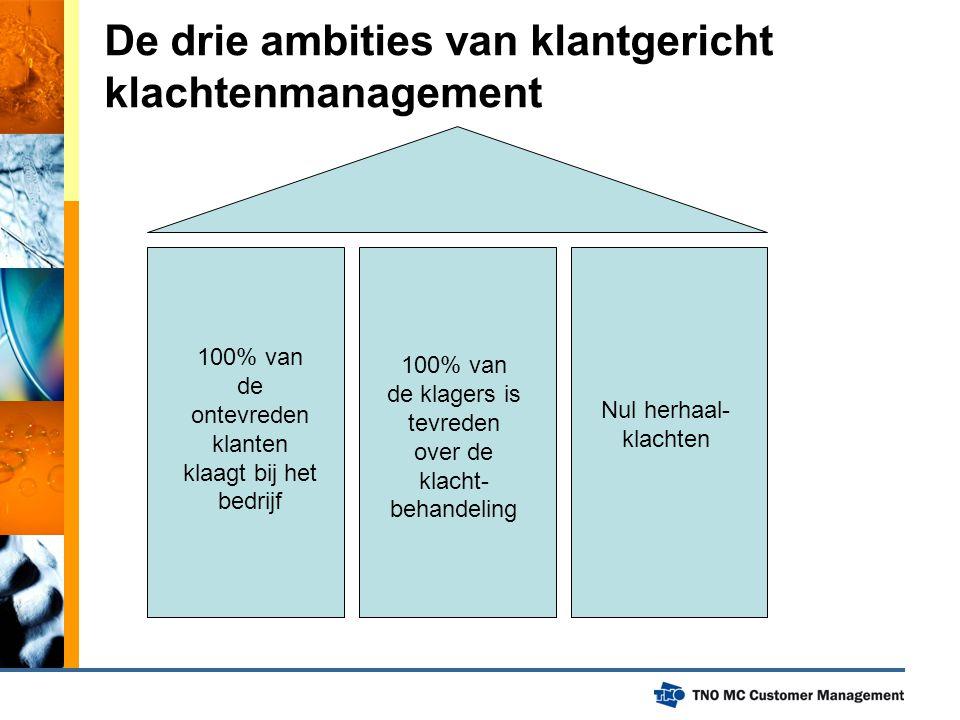 De drie ambities van klantgericht klachtenmanagement 100% van de ontevreden klanten klaagt bij het bedrijf 100% van de klagers is tevreden over de kla