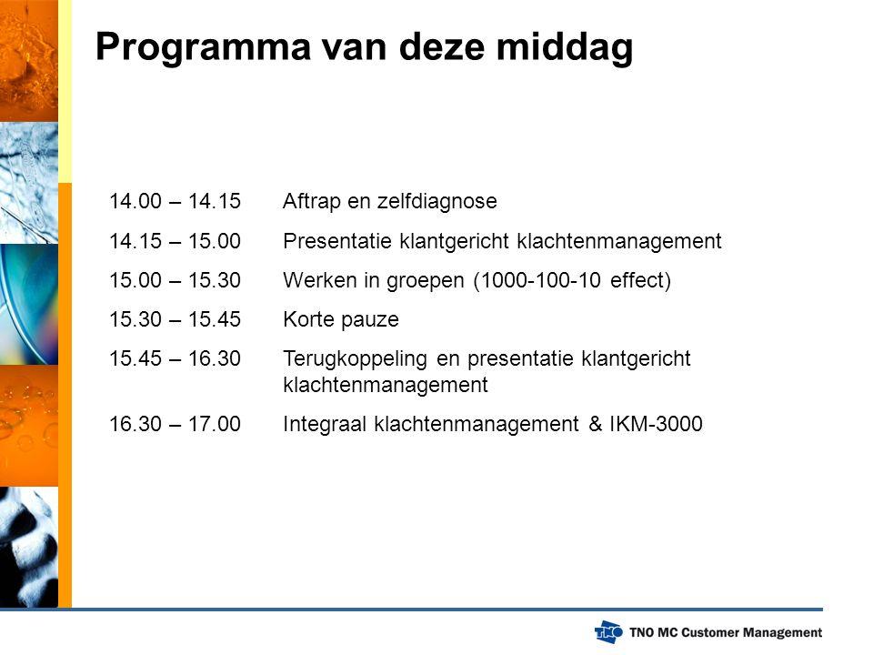 Programma van deze middag 14.00 – 14.15Aftrap en zelfdiagnose 14.15 – 15.00Presentatie klantgericht klachtenmanagement 15.00 – 15.30Werken in groepen