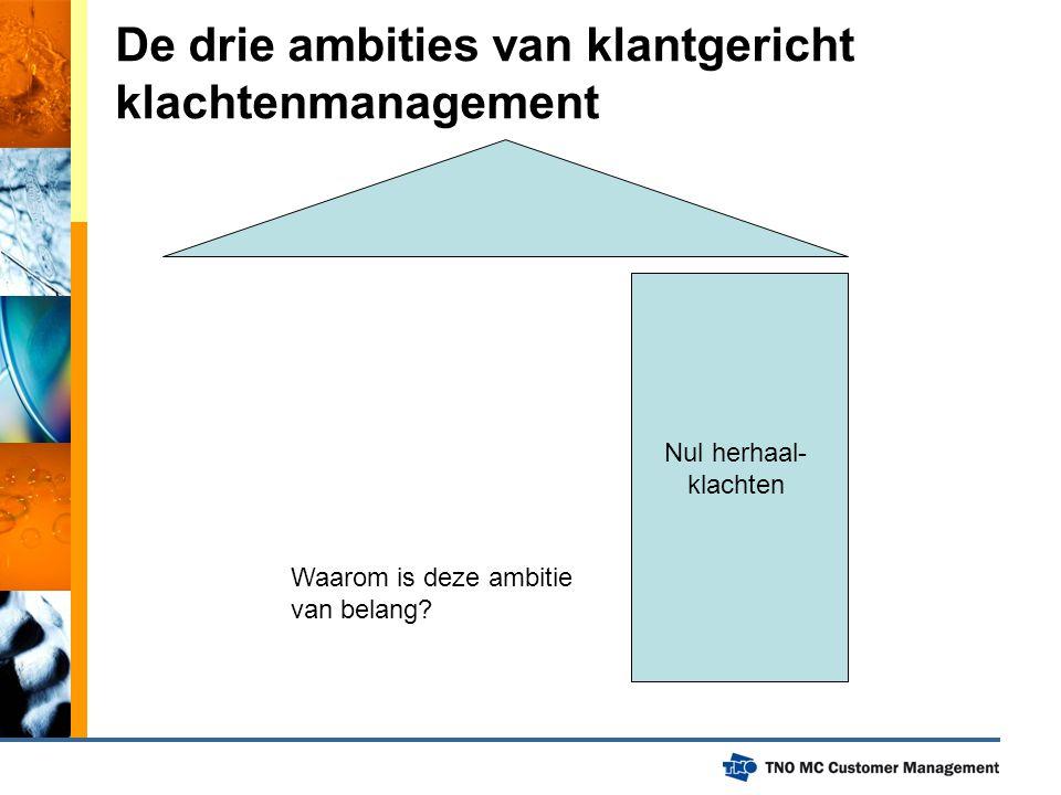 De drie ambities van klantgericht klachtenmanagement Nul herhaal- klachten Waarom is deze ambitie van belang?