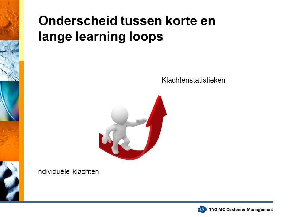 Onderscheid tussen korte en lange learning loops Individuele klachten Klachtenstatistieken