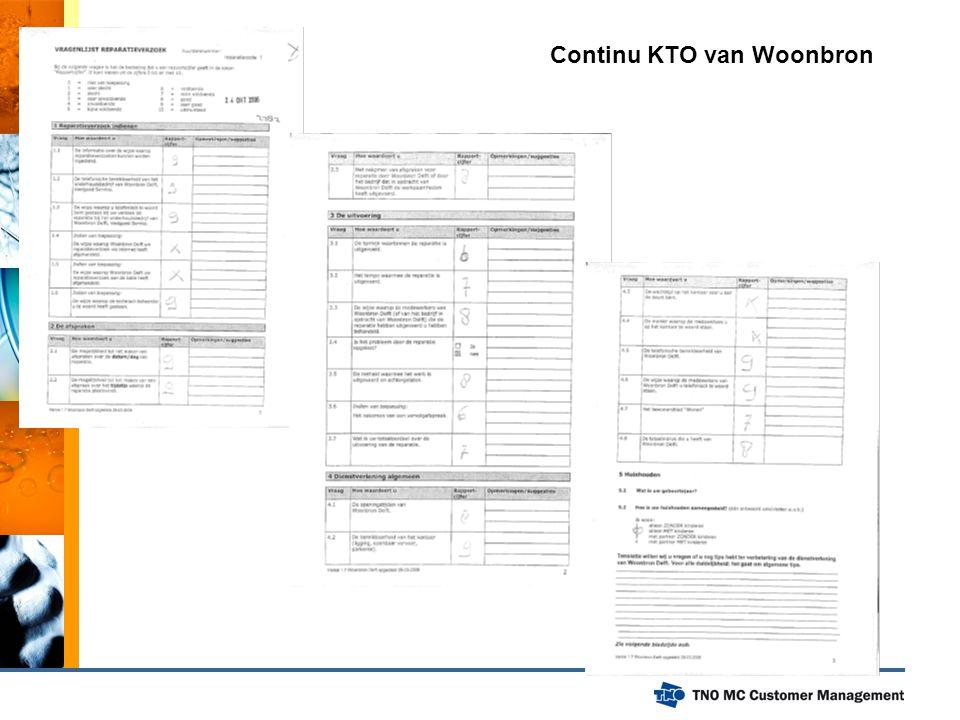 Inhoud Continu KTO van Woonbron