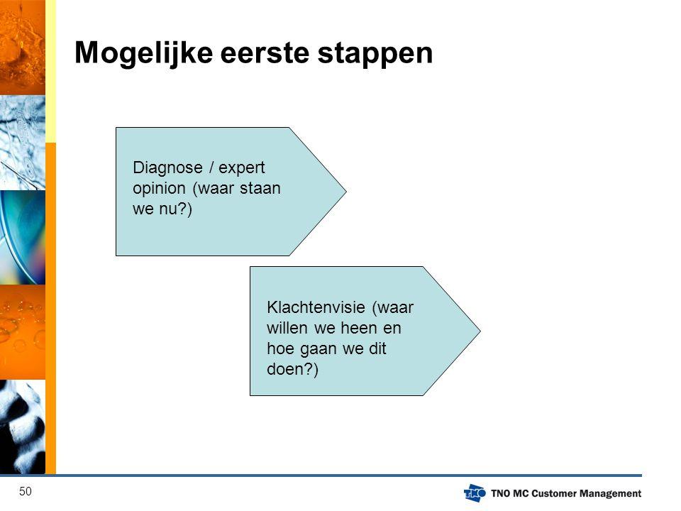 50 Mogelijke eerste stappen Diagnose / expert opinion (waar staan we nu?) Klachtenvisie (waar willen we heen en hoe gaan we dit doen?)