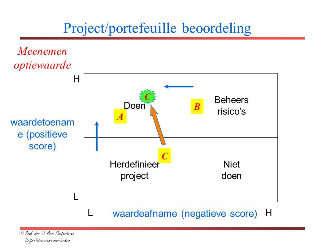 Project/portefeuille beoordeling Doen Beheers risico s Herdefinieer project Niet doen waardetoenam e (positieve score) waardeafname (negatieve score) H L LH A C B C Meenemen optiewaarde © Prof.