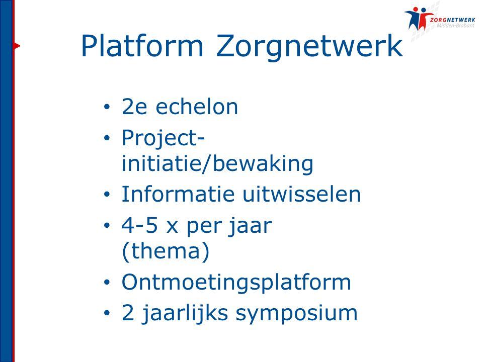 Platform Zorgnetwerk 2e echelon Project- initiatie/bewaking Informatie uitwisselen 4-5 x per jaar (thema) Ontmoetingsplatform 2 jaarlijks symposium