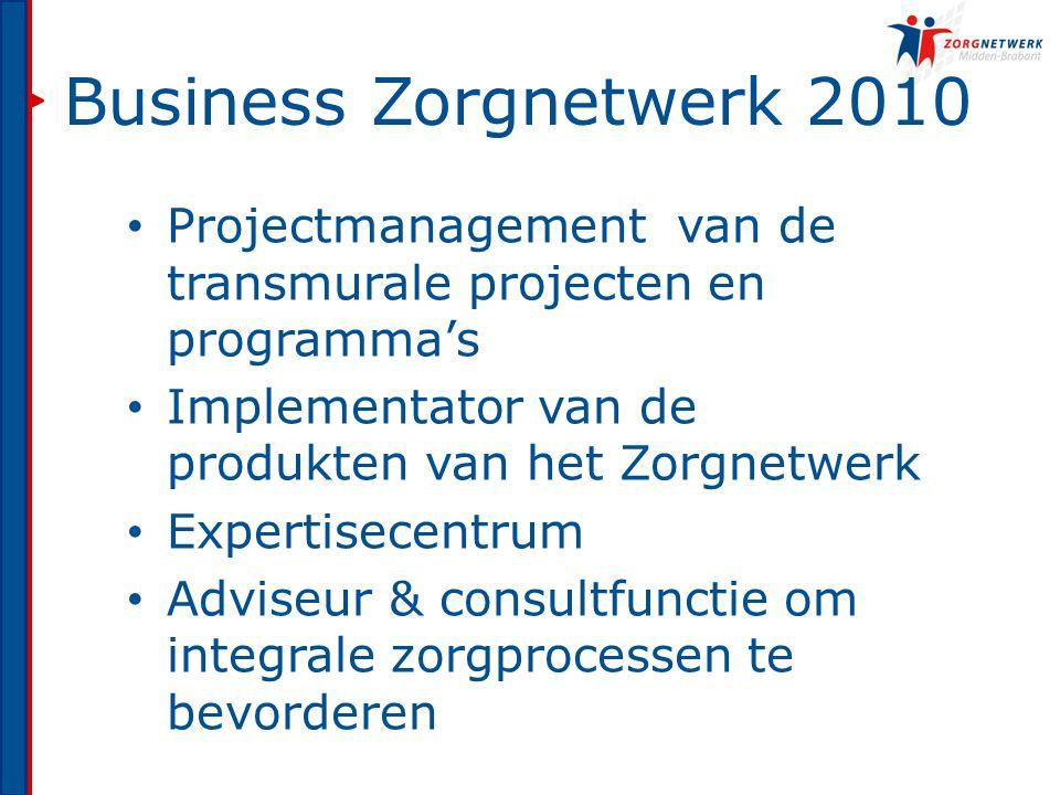 Business Zorgnetwerk 2010 Projectmanagement van de transmurale projecten en programma's Implementator van de produkten van het Zorgnetwerk Expertisecentrum Adviseur & consultfunctie om integrale zorgprocessen te bevorderen