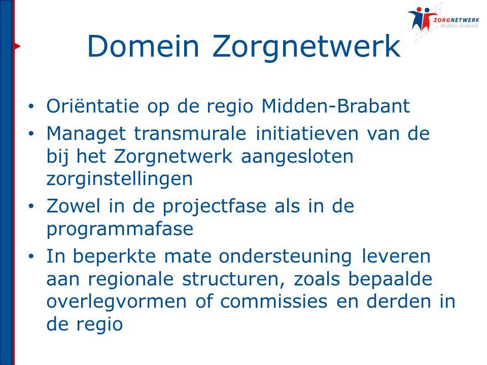 Domein Zorgnetwerk Oriëntatie op de regio Midden-Brabant Managet transmurale initiatieven van de bij het Zorgnetwerk aangesloten zorginstellingen Zowel in de projectfase als in de programmafase In beperkte mate ondersteuning leveren aan regionale structuren, zoals bepaalde overlegvormen of commissies en derden in de regio