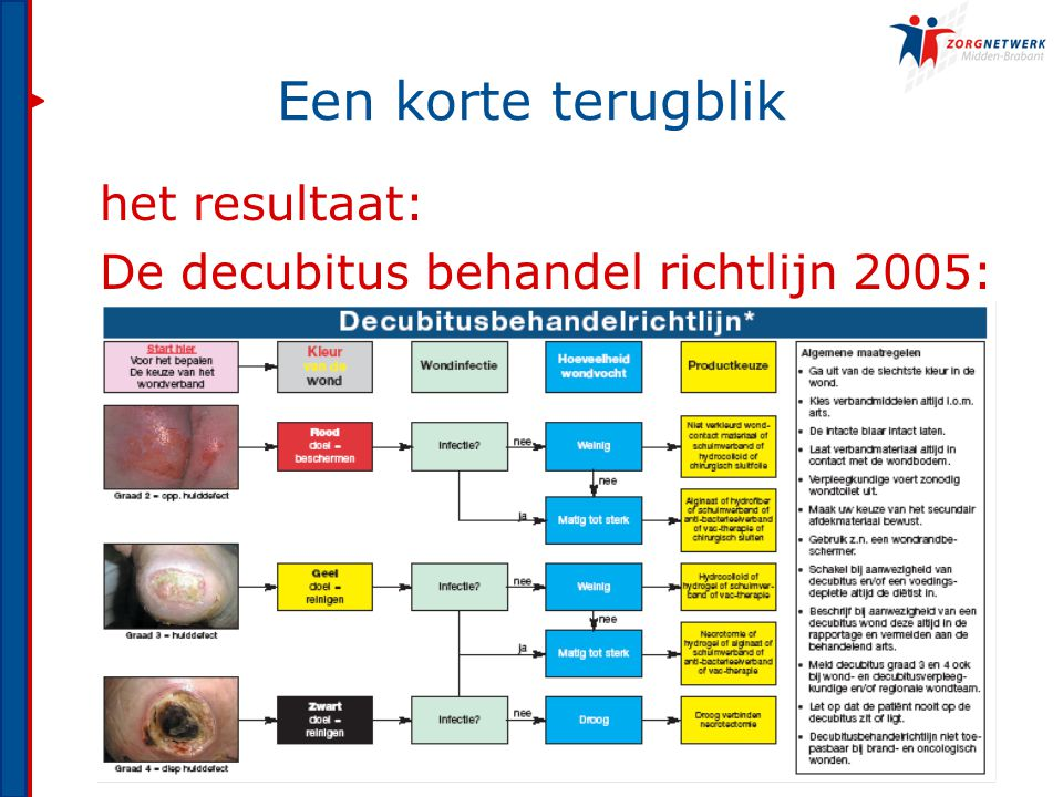 Een korte terugblik het resultaat: De decubitus behandel richtlijn 2005: