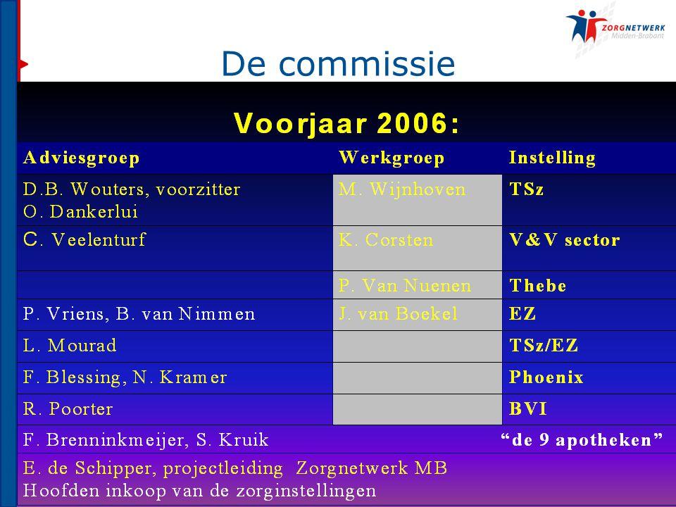 De commissie