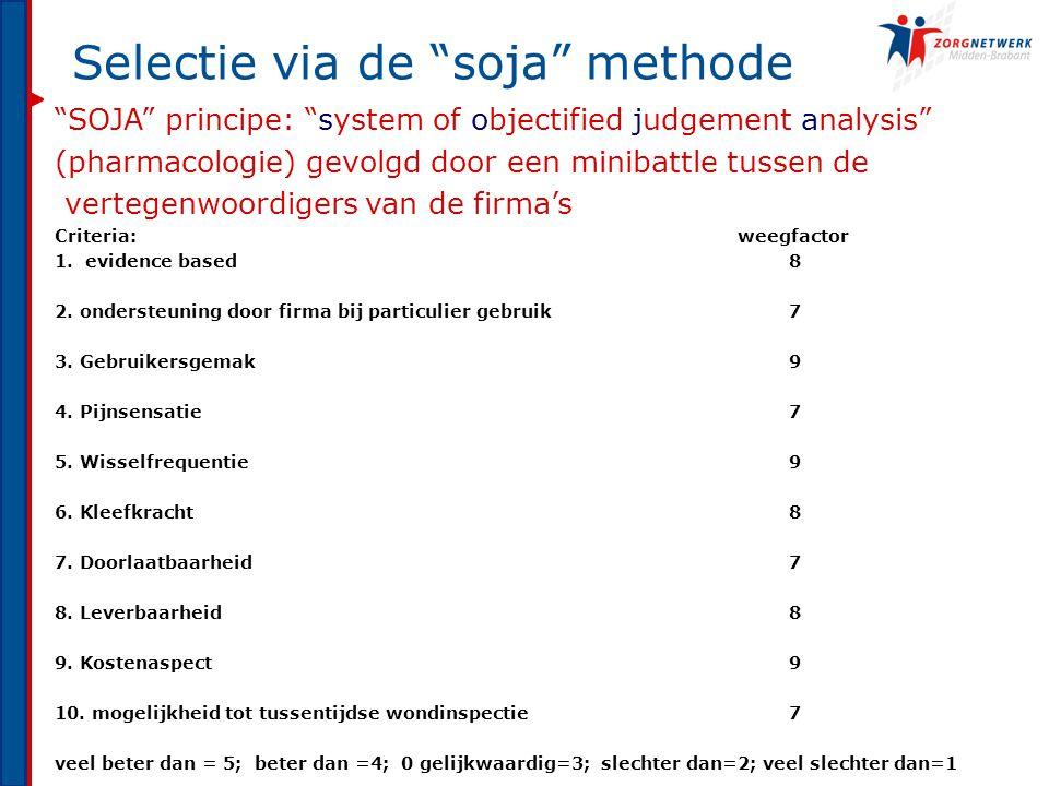 """Selectie via de """"soja"""" methode """"SOJA"""" principe: """"system of objectified judgement analysis"""" (pharmacologie) gevolgd door een minibattle tussen de verte"""