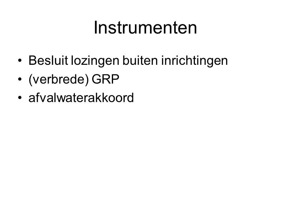 Instrumenten Besluit lozingen buiten inrichtingen (verbrede) GRP afvalwaterakkoord