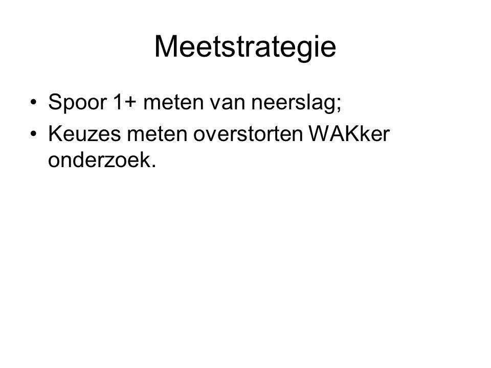 Meetstrategie Spoor 1+ meten van neerslag; Keuzes meten overstorten WAKker onderzoek.