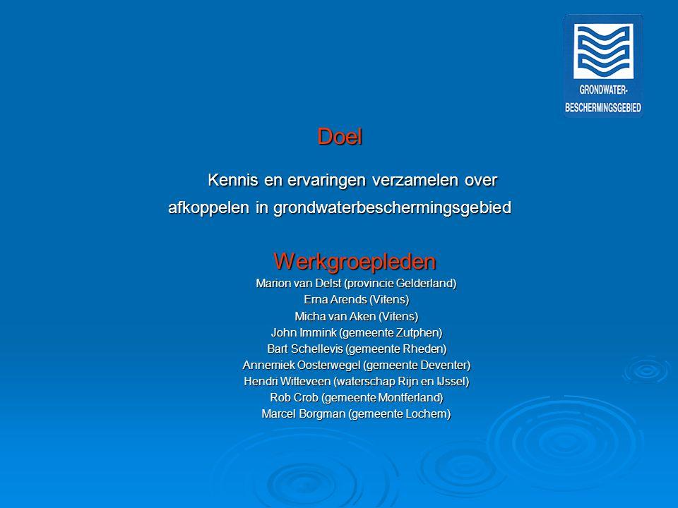 Doel Kennis en ervaringen verzamelen over afkoppelen in grondwaterbeschermingsgebied Werkgroepleden Werkgroepleden Marion van Delst (provincie Gelderl