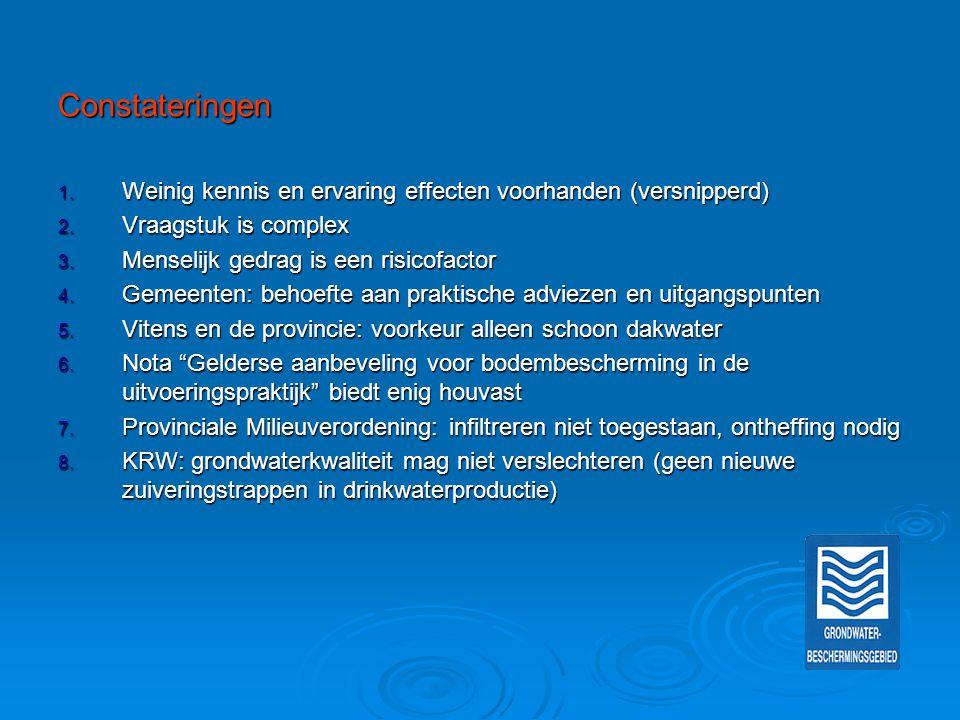 Praktische adviezen/richtlijnen 1.Hemelwater zichtbaar houden: bovengronds afvoeren, WADI 2.
