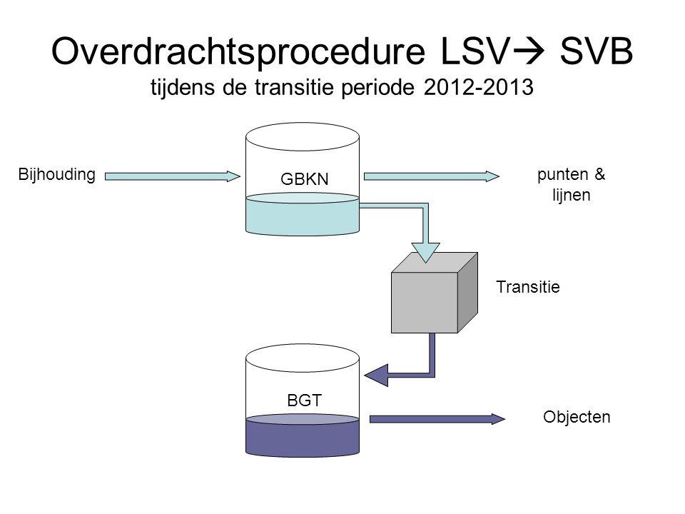 Overdrachtsprocedure LSV  SVB tijdens de transitie periode 2012-2013 GBKN BGT Transitie punten & lijnen Objecten Bijhouding