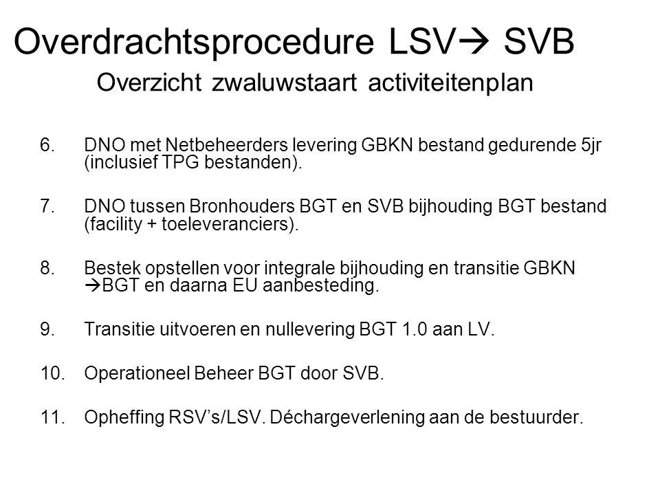 6.DNO met Netbeheerders levering GBKN bestand gedurende 5jr (inclusief TPG bestanden). 7.DNO tussen Bronhouders BGT en SVB bijhouding BGT bestand (fac