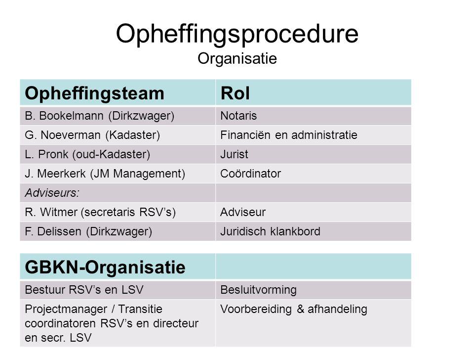 Opheffingsprocedure Organisatie OpheffingsteamRol B. Bookelmann (Dirkzwager)Notaris G. Noeverman (Kadaster)Financiën en administratie L. Pronk (oud-Ka