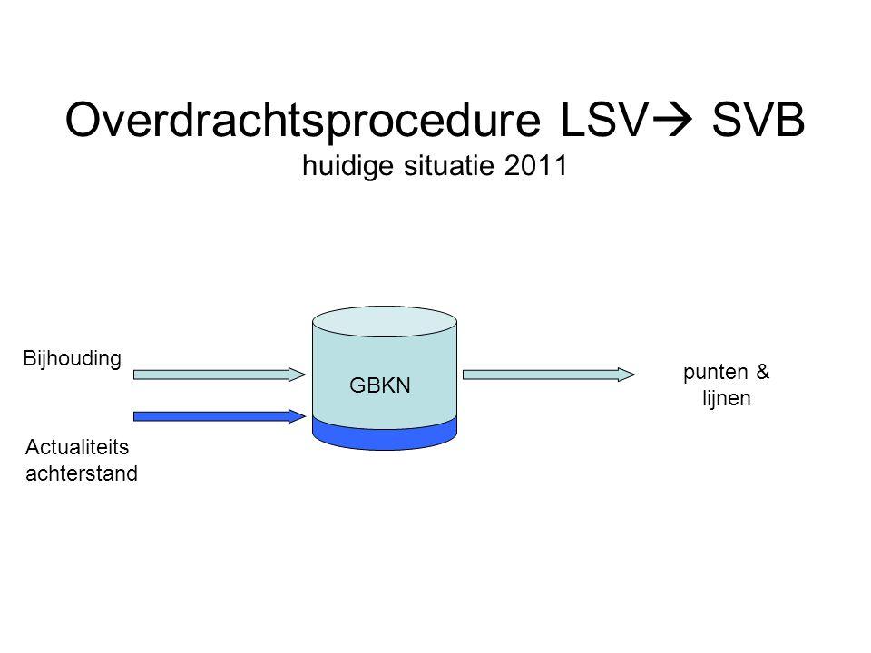 Overdrachtsprocedure LSV  SVB huidige situatie 2011 punten & lijnen Bijhouding Actualiteits achterstand GBKN