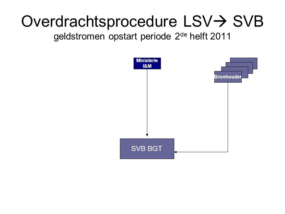Overdrachtsprocedure LSV  SVB geldstromen opstart periode 2 de helft 2011 SVB BGT Ministerie I&M Bronhouder