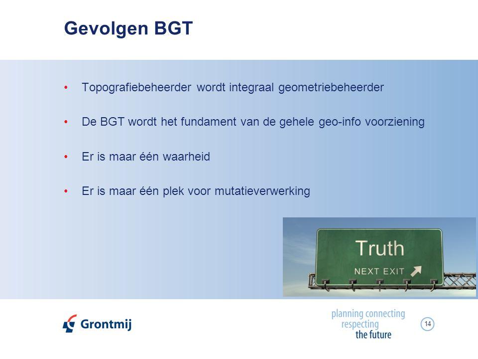 14 Gevolgen BGT Topografiebeheerder wordt integraal geometriebeheerder De BGT wordt het fundament van de gehele geo-info voorziening Er is maar één waarheid Er is maar één plek voor mutatieverwerking