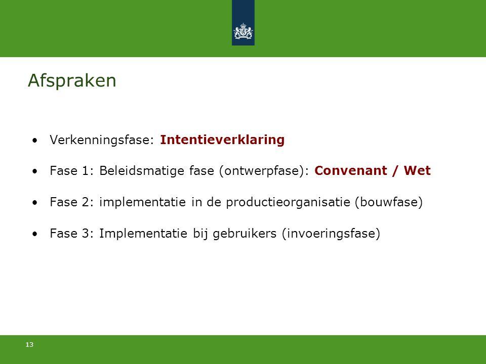 13 Afspraken Verkenningsfase: Intentieverklaring Fase 1: Beleidsmatige fase (ontwerpfase): Convenant / Wet Fase 2: implementatie in de productieorgani