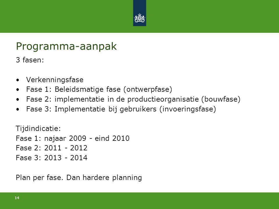 14 Programma-aanpak 3 fasen: Verkenningsfase Fase 1: Beleidsmatige fase (ontwerpfase) Fase 2: implementatie in de productieorganisatie (bouwfase) Fase