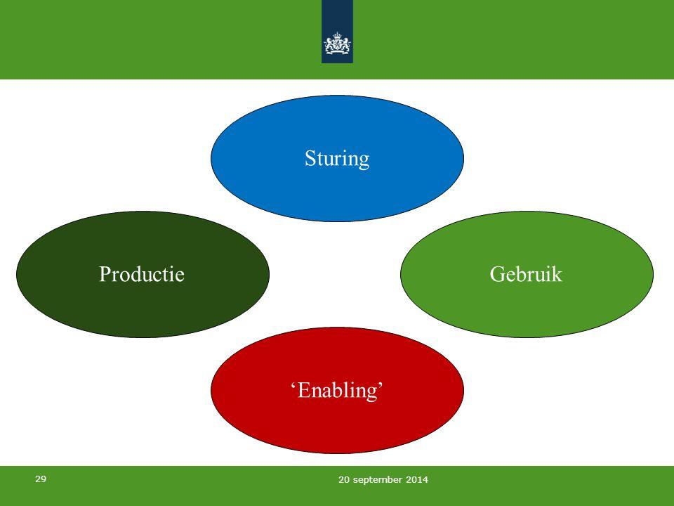 29 20 september 2014 Sturing GebruikProductie 'Enabling'