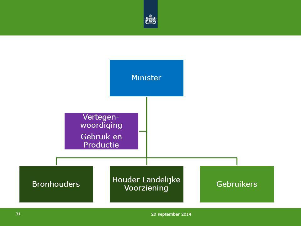 31 Minister Bronhouders Houder Landelijke Voorziening Gebruikers Vertegen- woordiging Gebruik en Productie 20 september 2014