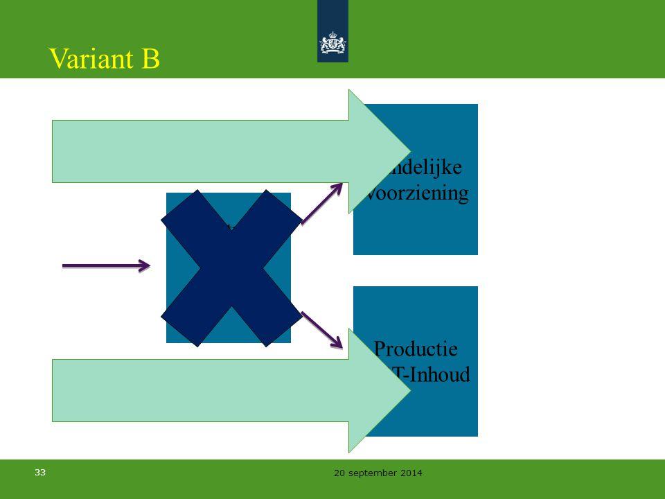 33 20 september 2014 Centraal Budget BGT Landelijke Voorziening Productie BGT-Inhoud Eigen budget Productiekosten Variant B