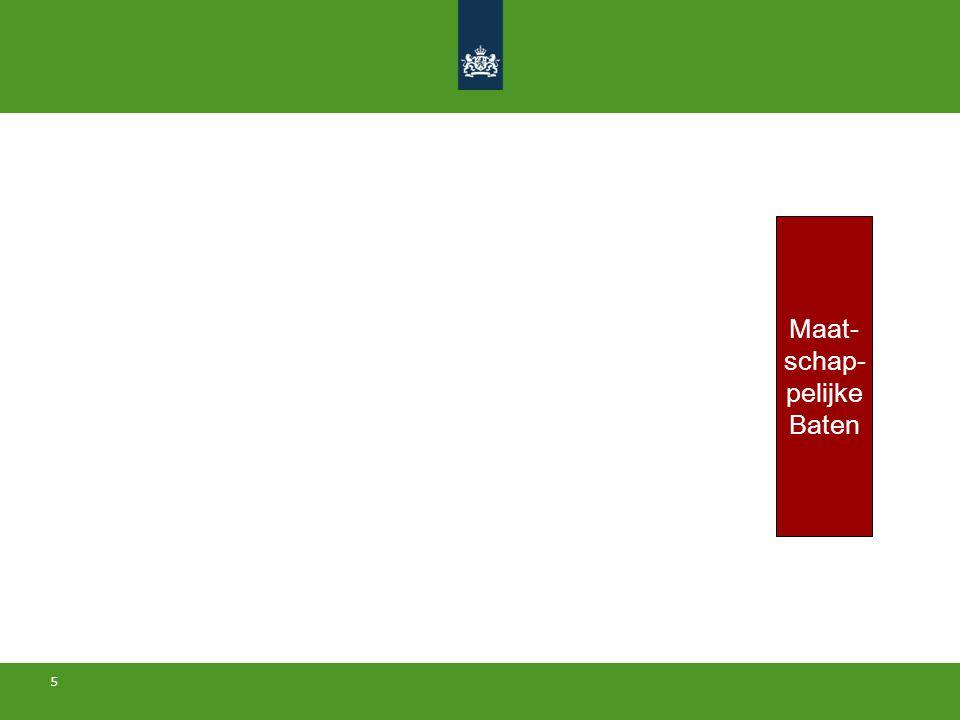 5 Beleid Ontwerp Transitie- strategie Implementatie bij Producenten Verandering van Werkwijze Maat- schap- pelijke Baten Implementatie bij Gebruikers