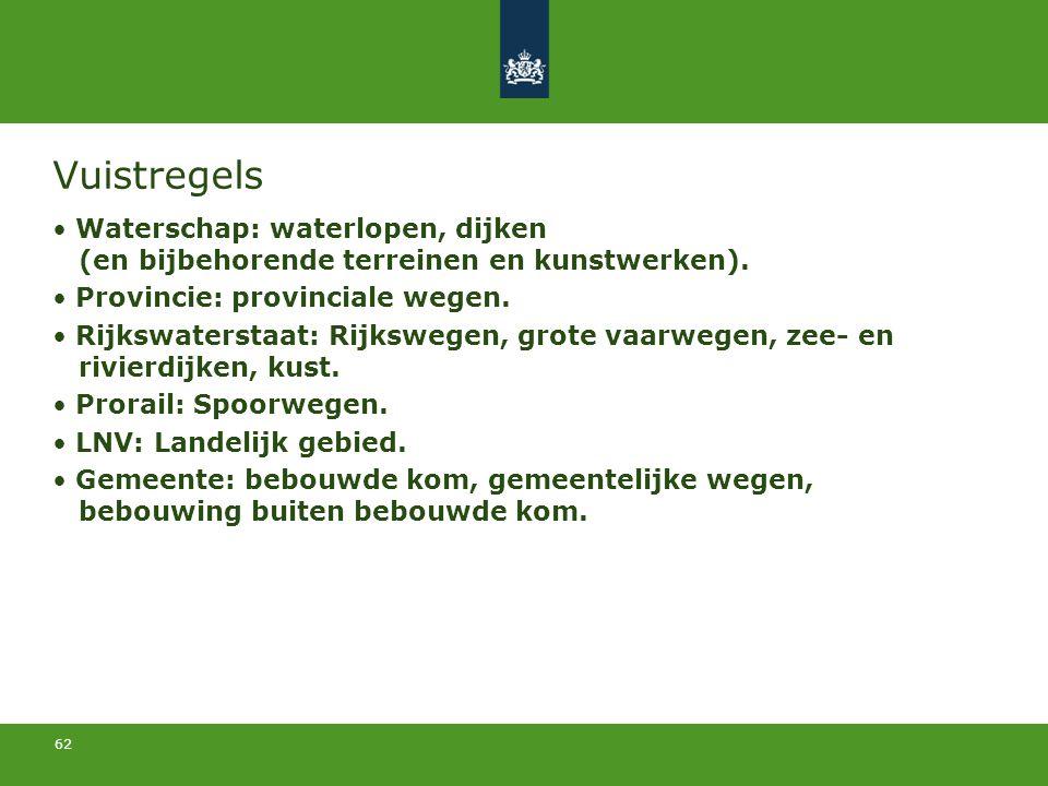 62 Vuistregels Waterschap: waterlopen, dijken (en bijbehorende terreinen en kunstwerken). Provincie: provinciale wegen. Rijkswaterstaat: Rijkswegen, g