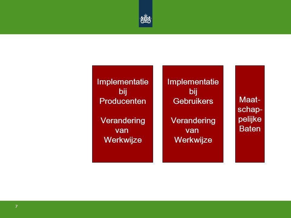 7 Beleid Ontwerp Transitie- strategie Implementatie bij Producenten Verandering van Werkwijze Maat- schap- pelijke Baten Implementatie bij Gebruikers