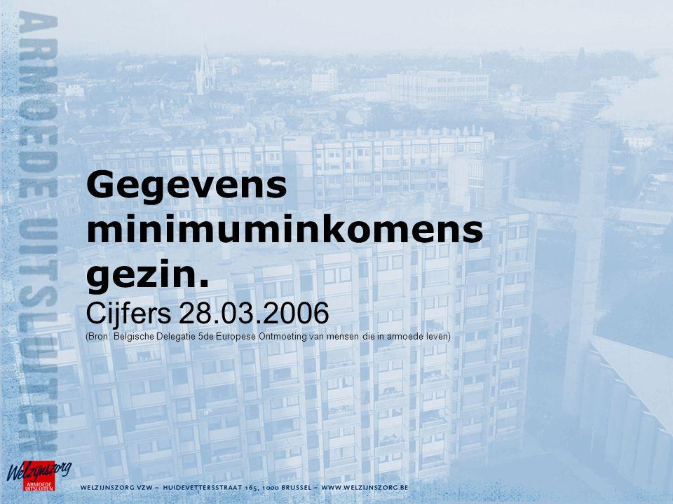 Gegevens Minimuminkomens Gezin Cijfers 28.03.2006 (Bron: Belgische Delegatie 5de Europese Ontmoeting van mensen die in armoede leven) Gegevens minimuminkomens gezin.